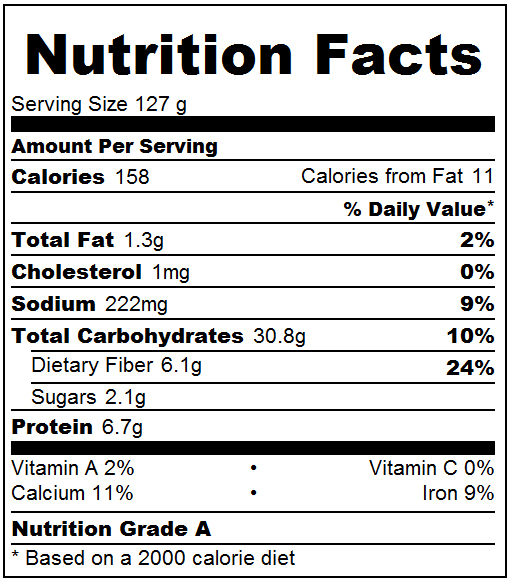 Waffle Batter Nutrition Facts skim milk « The 30-Day ...